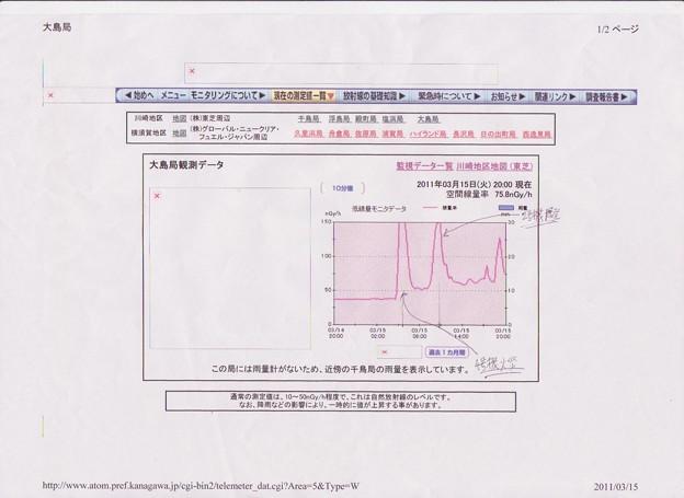 写真: 震災原発事故レポート4