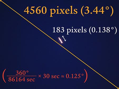 30秒露光で星がこれだけ回る