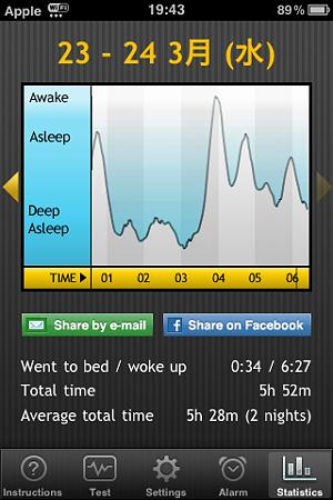 起きれる目覚ましアプリ